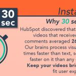 vídeos en redes sociales