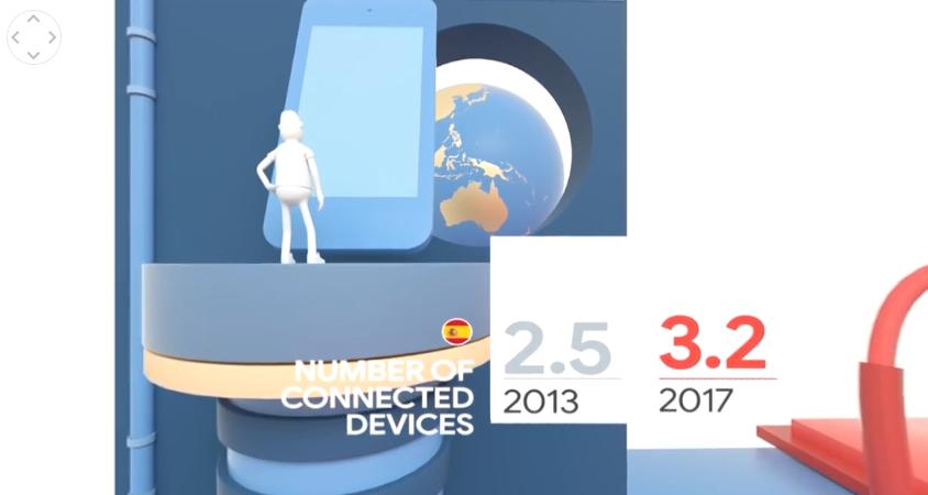 2017, el año de los móviles